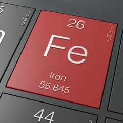 Iron element from periodic table