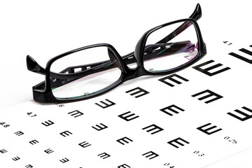 eyeglasses and optometrist chart