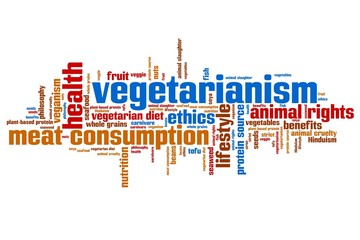 Vegetarianism word cloud