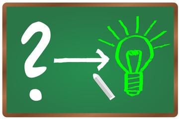 Idee Konzept Erleuchtung Tafel #140808-svg02