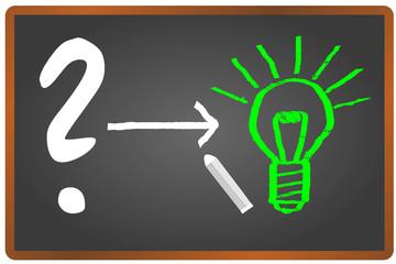 Idee Konzept Erleuchtung Tafel #140808-svg01