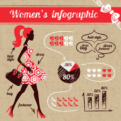 Women's shopping infographic