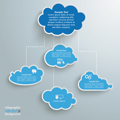 Blue Clouds Computing Infographic