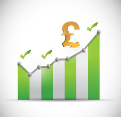 pound business graph illustration design