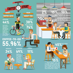 INFOGRAPHICS OF COFFEE STORY.