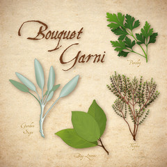 French Herbs, Bouquet Garni, Bay Leaves, Thyme, Sage, Parsley