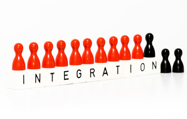 Integrationsmodell