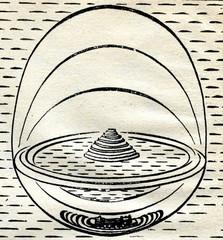 Babylonian Universe