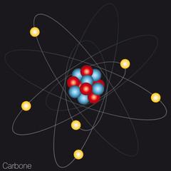 Chimie - Atome de carbone