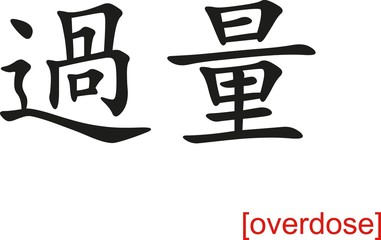 Chinese Sign for overdose