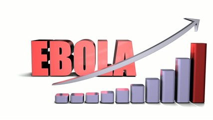 Ebola Virus Outbreak Animation