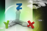 direction of x,y and z axis poster