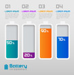 Digital Battery with Percentage Info-graphics element - 68637030