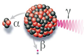 Nucléaire - Radioactivité B
