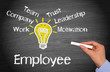 Employee - Business Concept
