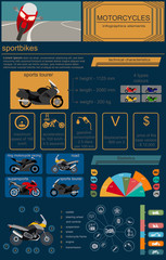 Set of motorcycles elements, transportation infographics