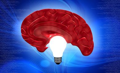 Light Of Brainstorm