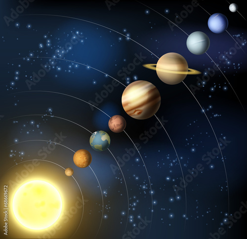 Solar system from space