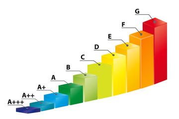 Ernergieklassen - A+++