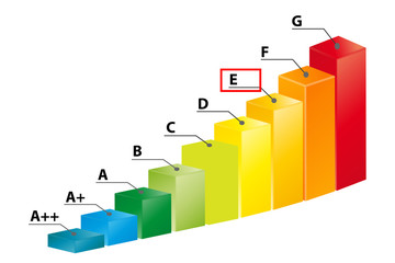 Ernergieklasse E