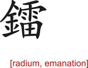 Chinese Sign for radium, emanation