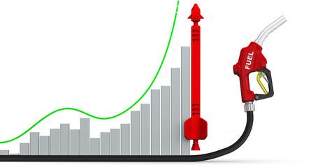 Рост цен на автомобильное топливо. Концепция