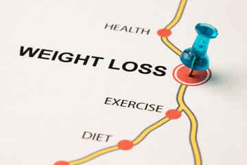 Weight loss as target