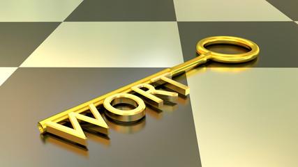 Schlüssel Wort - Konzept Sicherheit