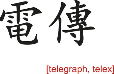 Chinese Sign for telegraph, telex