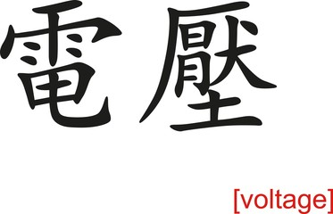 Chinese Sign for voltage