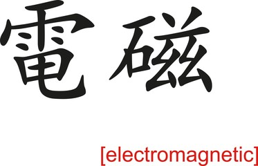 Chinese Sign for electromagnetic