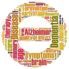 Dementia word cloud
