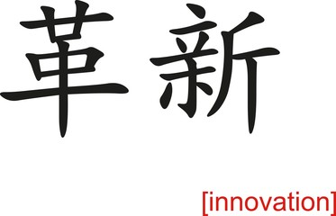 Chinese Sign for innovation