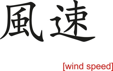 Chinese Sign for wind speed