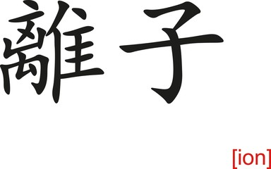 Chinese Sign for ion