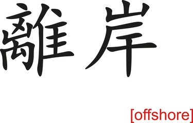 Chinese Sign for offshore
