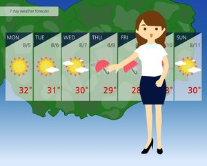 weather caster