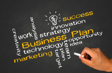business plan concept with business words