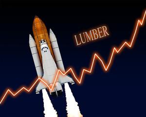 Lumber Stock Market