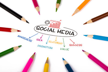 social media and startup concept