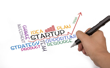 startup concept with new trend