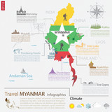 Myanmar abstract info graphics element for traveling