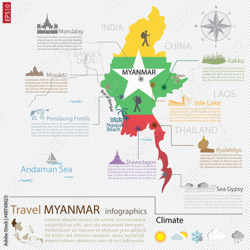 Myanmar abstract info graphics element for traveling - 68768623