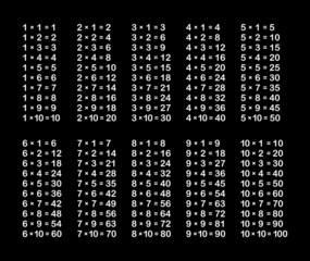 Multiplication Table on Black School Blackboard. Vector