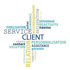 Nuage de mots thème service et relation client