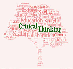 Critical Thinking Word Cloud
