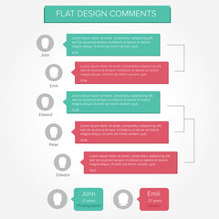 Flat design of comments on the website