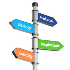business signpost for direction (marketing, strategy, inspiratio