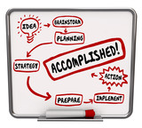 Accomplished Word Idea Strategy Action Plan Board Diagram poster