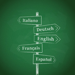 LANGUAGES signposts (Italian English French German Spanish)